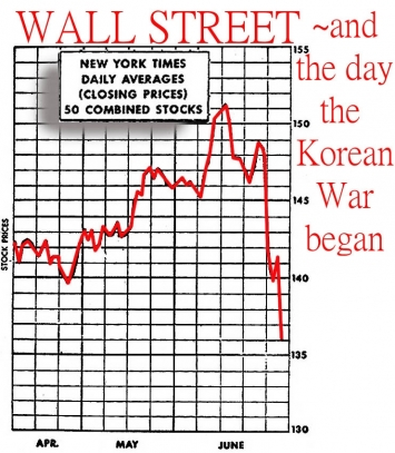 Korean stock options