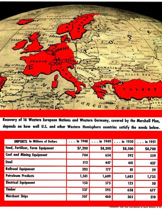 marshall plan history