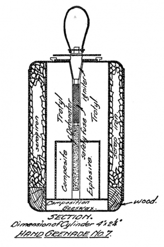 diagram of ww1 shrapnel grenade shrapnel hand