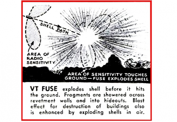 The VT Radio Fuse <br />(Yank Magazine, 1945)