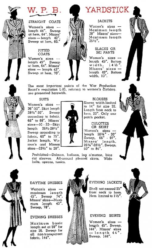 Fashion Police <br />(American Magazine, 1943)