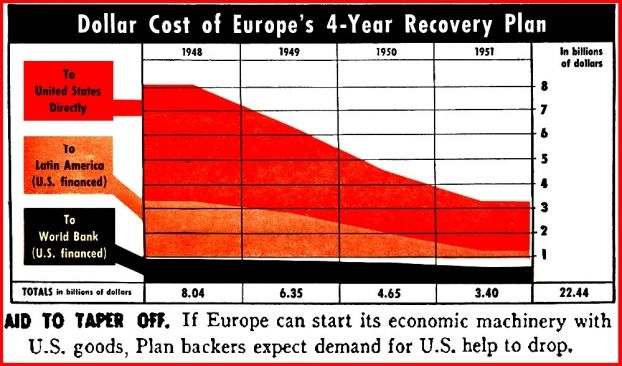 marshall plan summary essays Post world war ii: the marshall plan in western europe essay summary of evidence aid from the marshall plan accelerated the economic recovery of western european nations after the comprehensive desolation of wwii during its four operational years, the marshall plan sent $13 billion in aid to 16 western european countries.