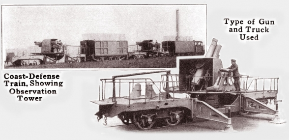 Railway Guns <br />(Popular Mechanics, 1914)