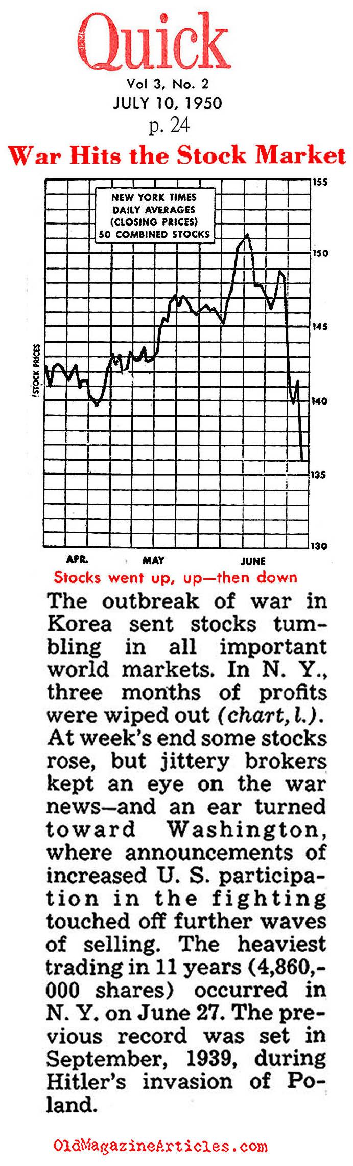 Stock Market Definition - Investopedia