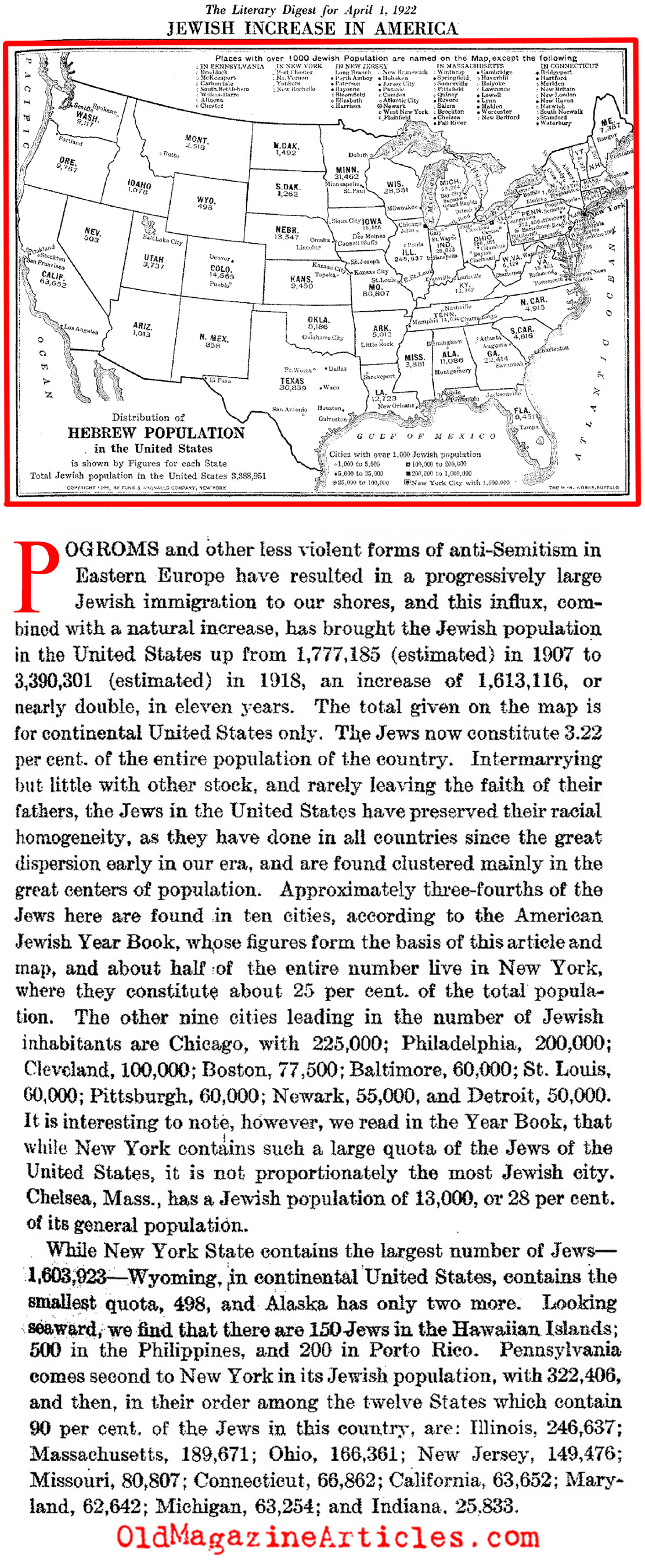 Jewish Population Increase in the U.S.  (The Outlook, 1922)