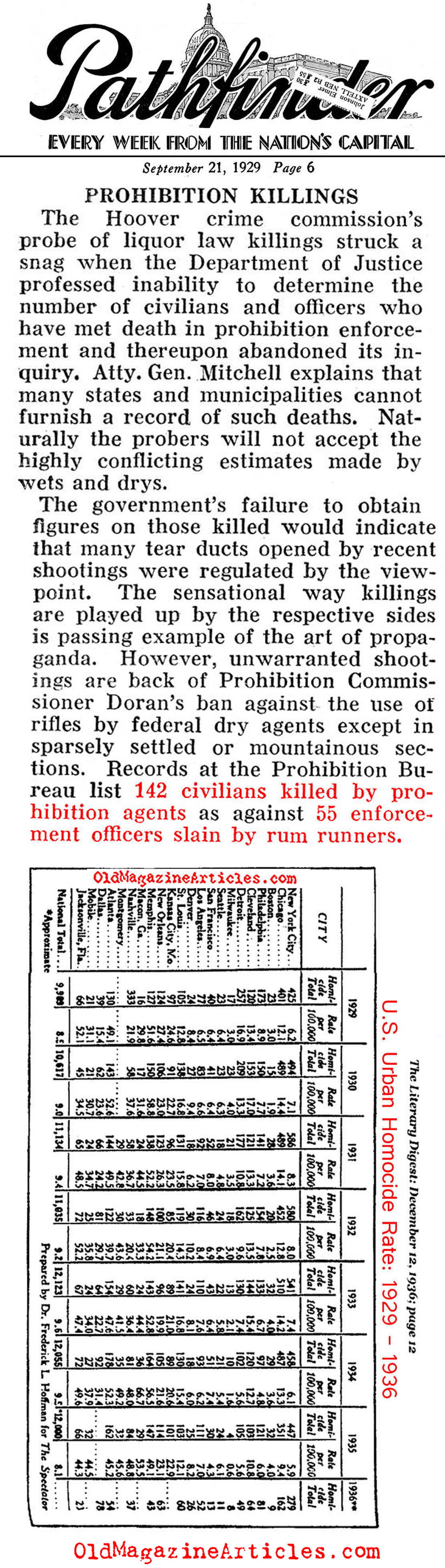 Prohibition Killings (Pathfinder Magazine, 1929)