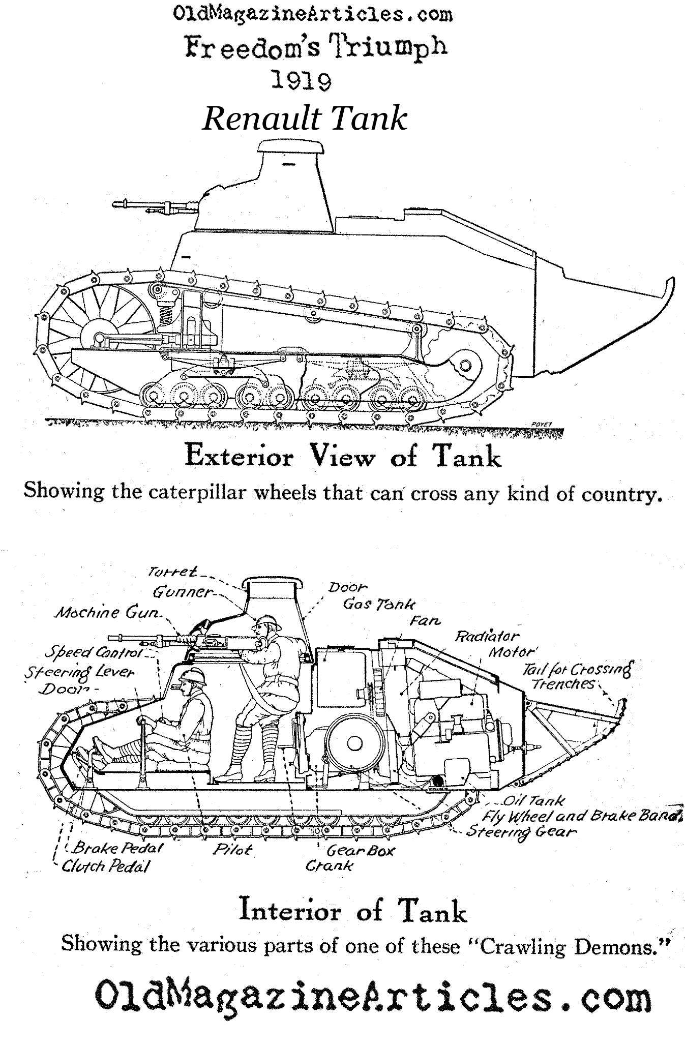 A Diagram of the French Renault Tank (Freedom's Triumph, 1919)